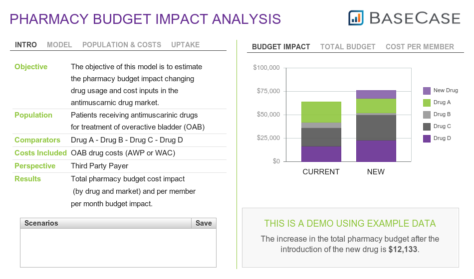 budget 2015 16 impact analysis Australia's federal budget 2015-16 is for the latest updates and analysis what to expect from the upcoming 2015 budget - what will be the impact of iron.